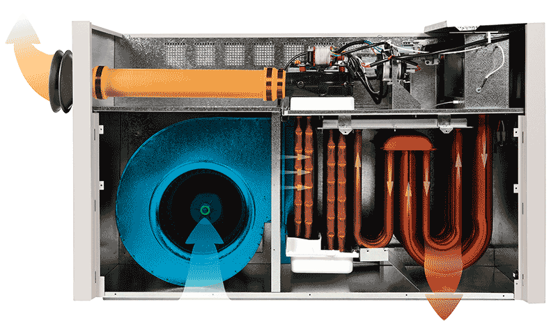 What Is Ducted Gas Heating