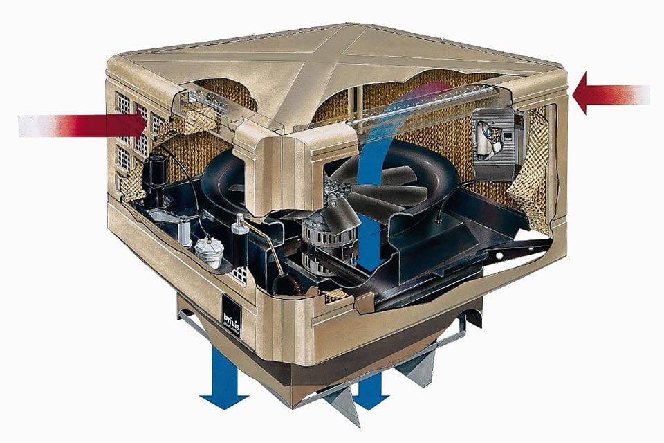 Evaporative Cooler Airflow