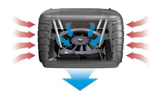 Evaporative Cooling Fan & Pump